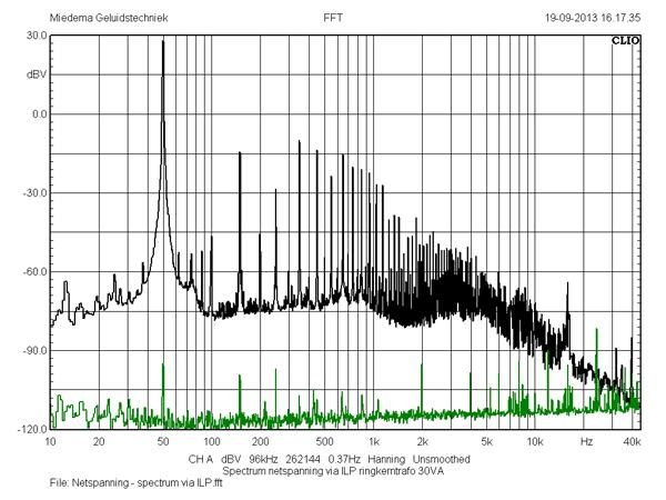 http://www.miedema.dyndns.org/fmpics/Circuits_online/Netspanning---spectrum-via-ILP-600pix.png