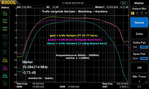 http://www.miedema.dyndns.org/fmpics/Circuits_online/ocxo/Trafo-GJM-Bram-Rene-freq-600pix.png