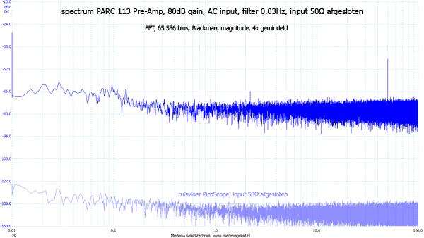 http://www.miedema.dyndns.org/co/2017/parc113/PARC-113-80dB-gain--LF-spectrum-AC-0,03Hz-600pix.png