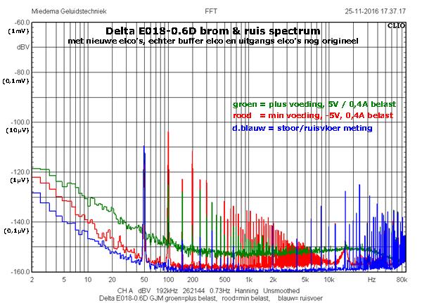 http://www.miedema.dyndns.org/co/2016/delta/Delta-E018-0,6D-GJM-brom-ruis-spectrum-600pix.png