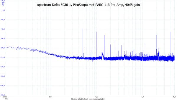 http://www.miedema.dyndns.org/co/2017/parc113/PARC-113-40dB-gain---spectrum-Delta-600pix.png