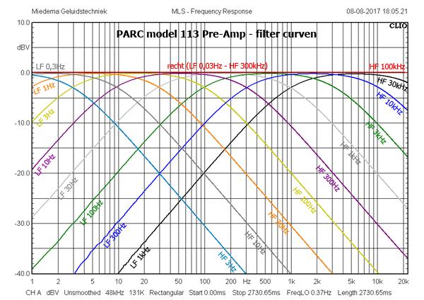 http://www.miedema.dyndns.org/co/2017/parc113/PARC-113-freq-curven-filters-clio-600pix.png
