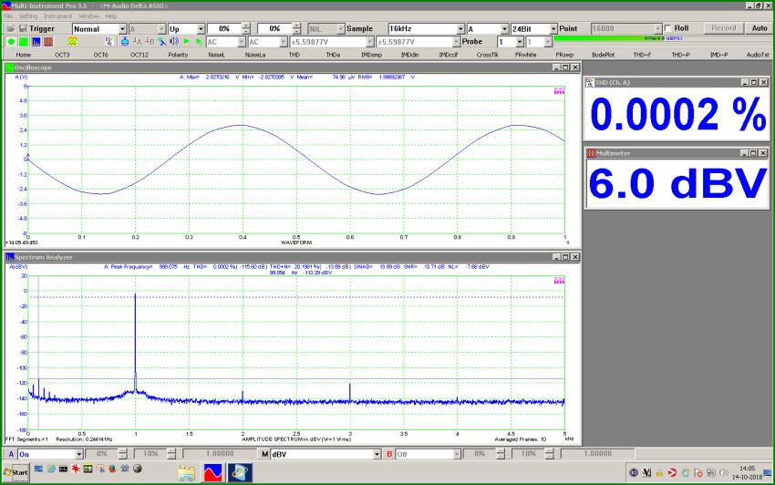 http://www.bramcam.nl/NA/NA-1KHz-Ref/AP-Generator-1KHz-6dBV-01-Klein.png