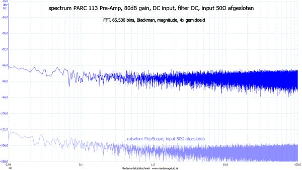 http://www.miedema.dyndns.org/co/2017/parc113/PARC-113-80dB-gain--LF-spectrum-DC-600pix.png