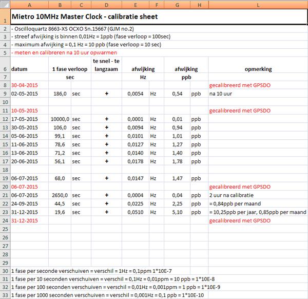 http://www.miedema.dyndns.org/fmpics/Circuits_online/ocxo/10MHz-Master-Clock---calibratie-sheet-600pix.png