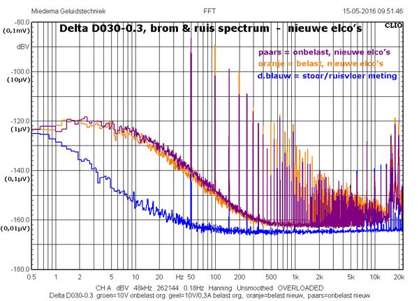 http://www.miedema.dyndns.org/co/2016/delta/Delta-D030-0,3_brom-&-ruis-nieuw-600pix.png
