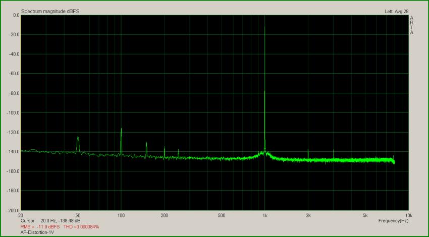 http://www.bramcam.nl/NA/NA-1KHz-Ref/AP-Distortion-1V-klein.png