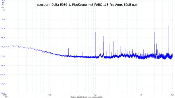 http://www.miedema.dyndns.org/co/2017/parc113/PARC-113-80dB-gain---spectrum-Delta-600pix.png