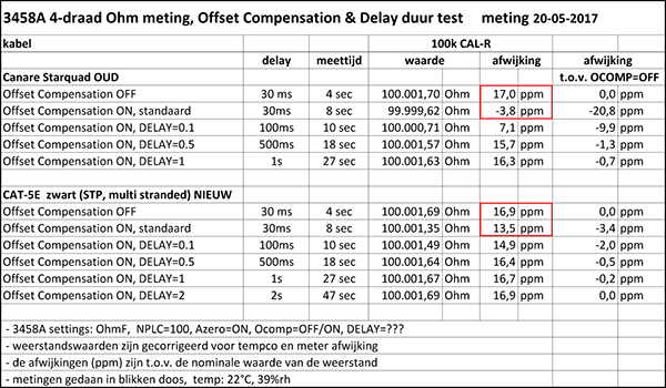 http://www.miedema.dyndns.org/co/2017/r-weerstand/kabel/Offset-Compensation-Delay-duur-test-meting-20-05-2017-600pix.png