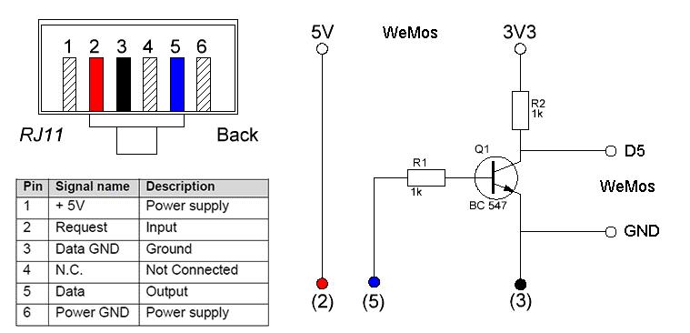 http://compuron.nl/IoT/meter/P1I.png