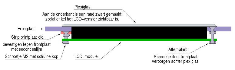http://prosje.be/CO/Schemas/LCD-bevestiging.png