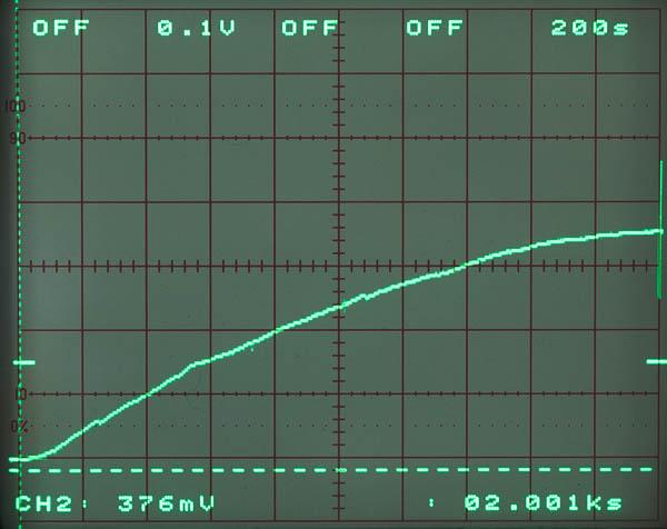 http://www.miedema.dyndns.org/fmpics/Circuits_online/ocxo/IMG_3936__Masterclock_vs_GPSDO_01-010-2016-600pix.jpg