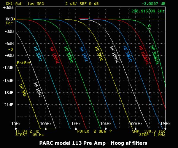 http://www.miedema.dyndns.org/co/2017/parc113/parc113-HF-filter-freq-curven-4395A-600pix.png