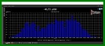 http://www.bramcam.nl/NA/NA-TL431-Ref/TL431a-Drift-50Bins-8U-200.jpg