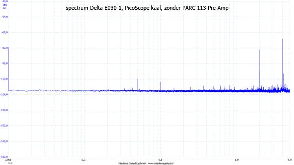 http://www.miedema.dyndns.org/co/2017/parc113/PARC-113-zonder-preamp---spectrum-Delta-600pix.png