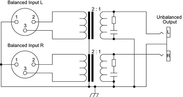 http://www.sonifex.co.uk/images/cmlux1/cm-lux1-diagram-598.jpg