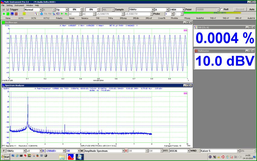 http://www.bramcam.nl/NA/NA-1KHz-Ref/LM4562-Master-Sinus-10dBV-Sym-01-Klein.png