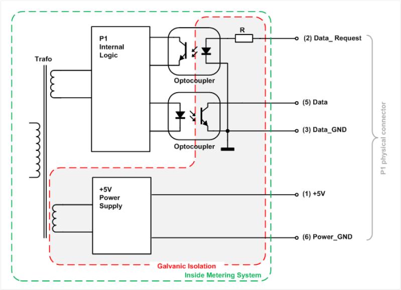 http://domoticx.com/wp-content/uploads/2018/01/ESMRv5.0-P1-schematic.png