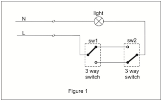 http://engineering.electrical-equipment.org/wp-content/uploads/2014/06/Multiway-Switching-A-must-in-modern-electrical-systems-2.jpg