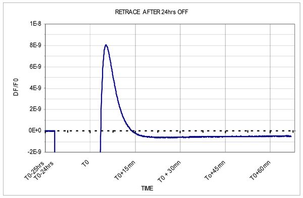 http://www.miedema.dyndns.org/fmpics/Circuits_online/ocxo/8663-datasheet-retrace-600pix.png