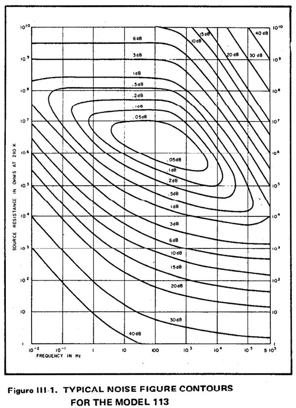 http://www.miedema.dyndns.org/co/2017/parc113/parc113--noise-figure-contours-600pix.png