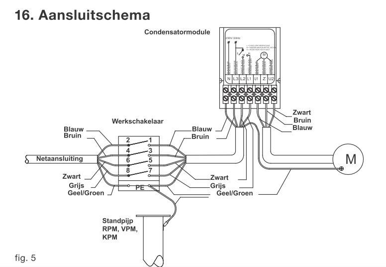 dak ventilator schakelen via afzuigkap - forum