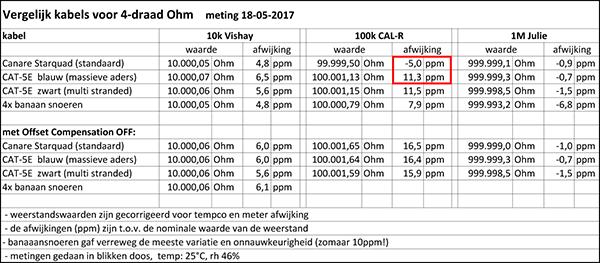 http://www.miedema.dyndns.org/co/2017/r-weerstand/kabel/Vergelijk-kabels-voor-4-draad-Ohm-meting-18-05-2017-600pix.png