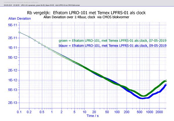 http://www.miedema.dyndns.org/co/2019/rb/3rb/LPRO-101-opwarmen,-groen-07-05-blauw-09-05-clock-LPFRS-01-600pix.png
