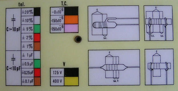 http://www.philipsradios.nl/tips-en-trucs/condensatoren/20081116103504491fe94836dcc.jpg